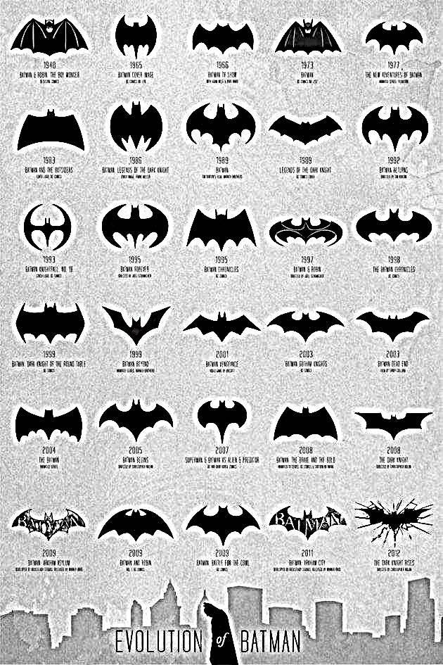 evolution-of-batman-logos_50dbf48159e40
